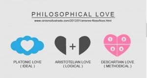 ปรัชญาความรัก